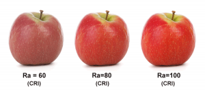 współczynnik CRi (Ra) - zmiana nasycenia kolorów wraz ze zmianą współczynnika oddawania barw