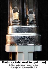elektrody świetlówki kompaktowej